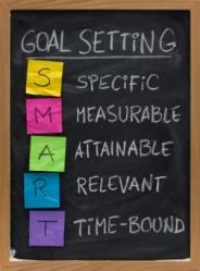 Goal Setting !!