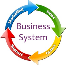 business-systems